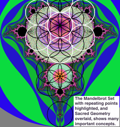 the Mandelbrot Set with Sacred Geometry - link to article